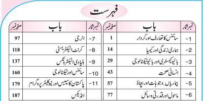 General-Science-Book-9th-10th-Urdu-Medium-contents-page