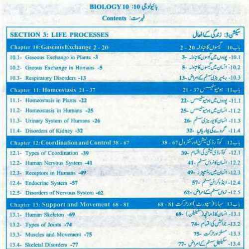 10th Biology Book Urdu Medium contents page