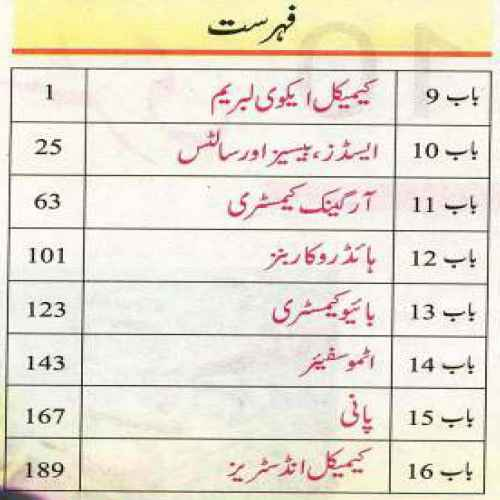 10th Chemistry Book Urdu Medium Contents Page