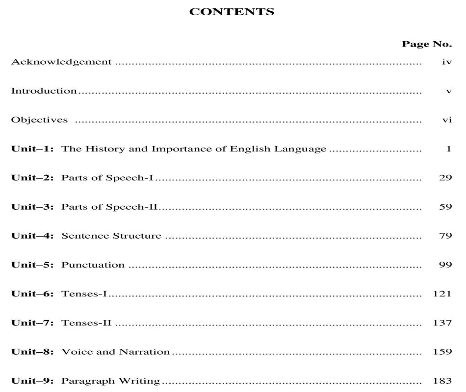 AIOU-B.Ed-Code-6468-Book-contents-page