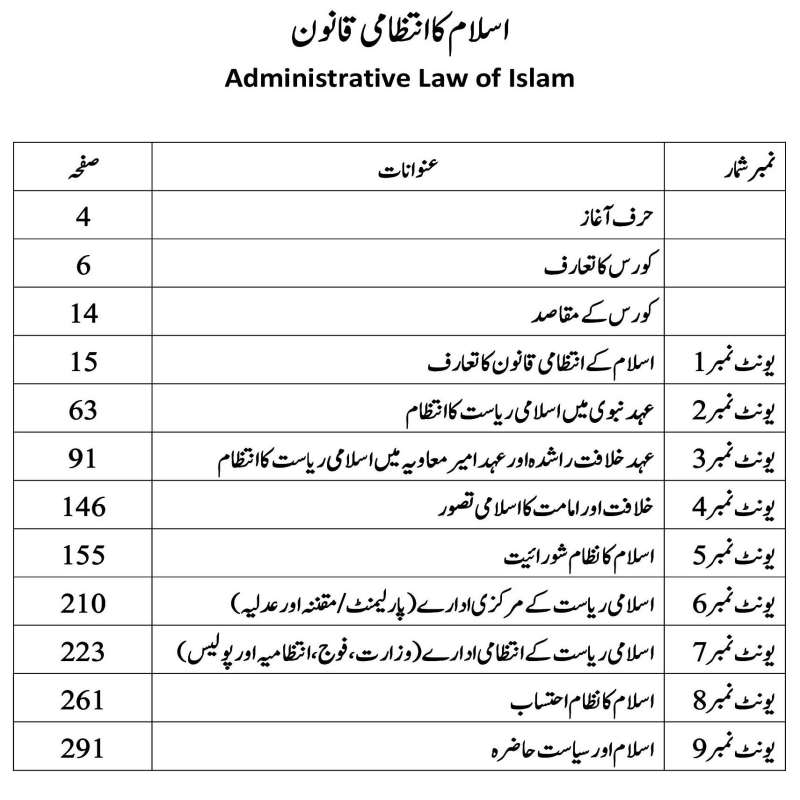 Download AIOU BS Islamic Studies Books Code 4593 Book contents page