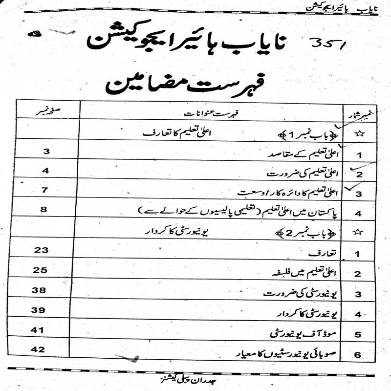 AIOU MEd Code 828 Book Contents Page